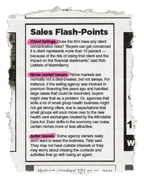 Sales Flash-Points