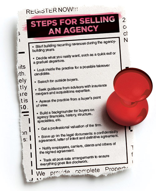 Steps For Selling an Agency