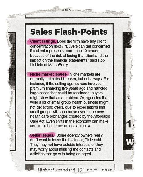 Sales Flash-Points